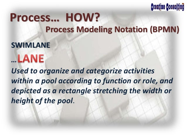 SWIMLANE Process… HOW? Process Modeling Notation (BPMN) … Used to organize and categorize activities within a pool accordi...