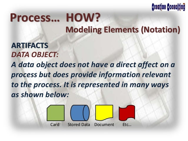 Process… HOW? Modeling Elements (Notation) DATA OBJECT: A data object does not have a direct affect on a process but does ...
