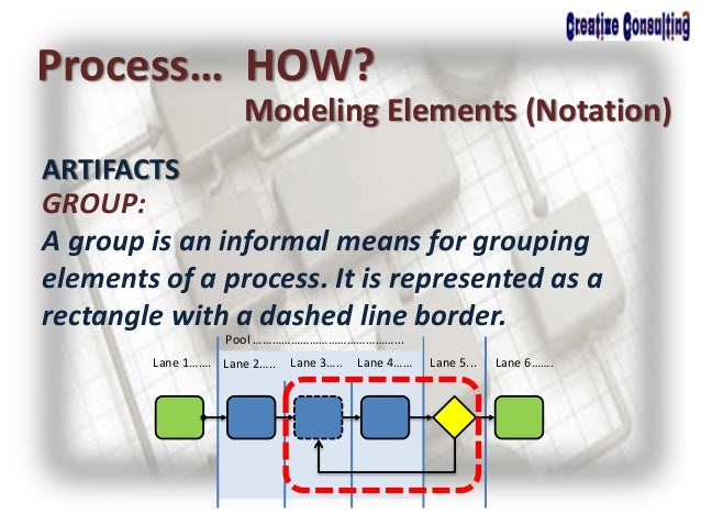 Process… HOW? Modeling Elements (Notation) GROUP: A group is an informal means for grouping elements of a process. It is r...