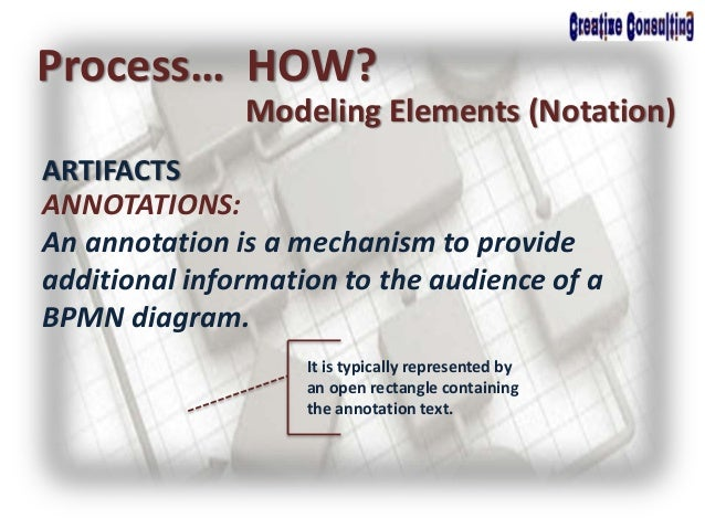 Process… HOW? Modeling Elements (Notation) ANNOTATIONS: An annotation is a mechanism to provide additional information to ...