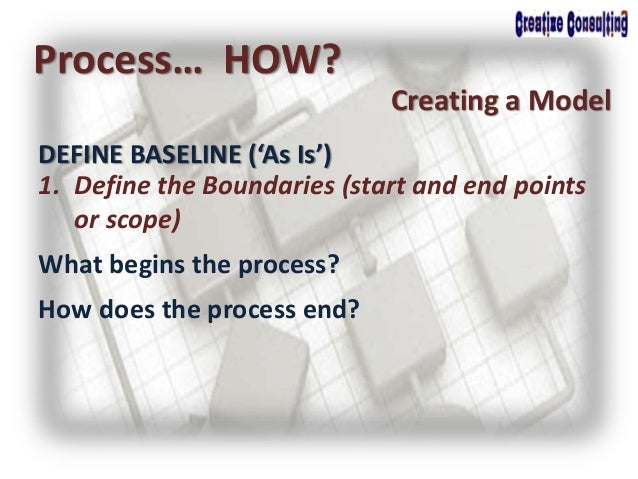 Process… HOW? Creating a Model 1. Define the Boundaries (start and end points or scope) What begins the process? How does ...