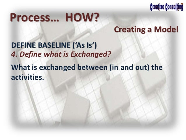 Process… HOW? Creating a Model 4. Define what is Exchanged? What is exchanged between (in and out) the activities. DEFINE ...