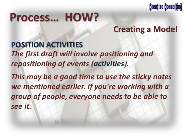 Process… HOW? Creating a Model The first draft will involve positioning and repositioning of events (activities). This may...