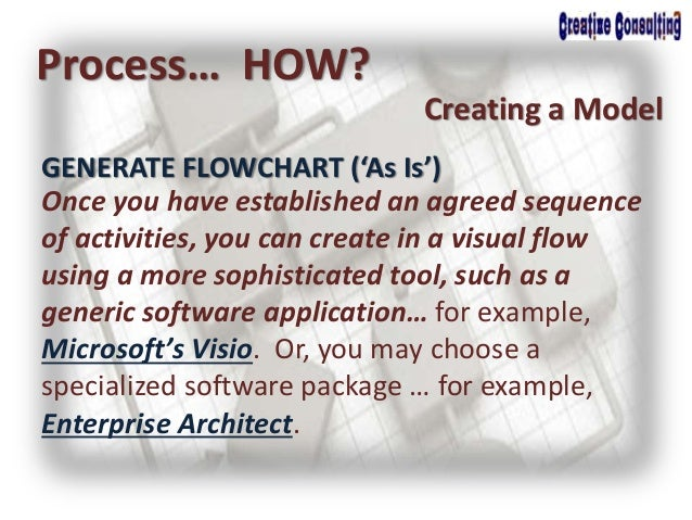 Process… HOW? Creating a Model Once you have established an agreed sequence of activities, you can create in a visual flow...