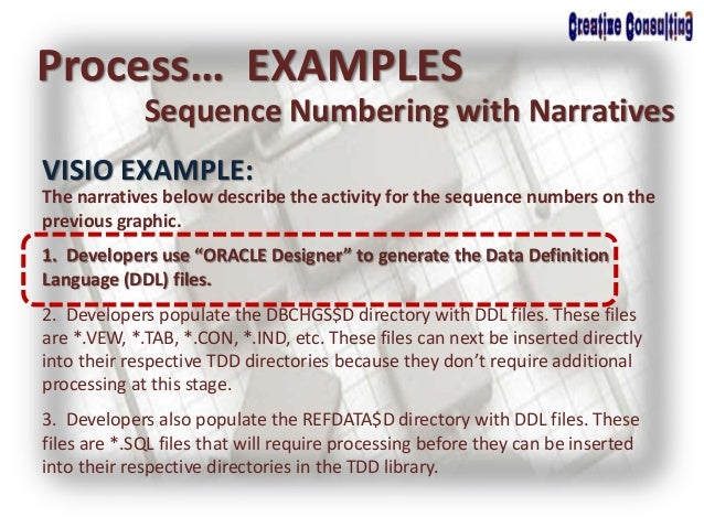 Process… EXAMPLES Sequence Numbering with Narratives VISIO EXAMPLE: The narratives below describe the activity for the seq...