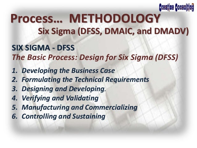 Process… METHODOLOGY Six Sigma (DFSS, DMAIC, and DMADV) SIX SIGMA - DFSS The Basic Process: Design for Six Sigma (DFSS) 1....