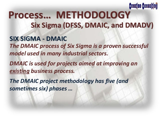 Process… METHODOLOGY Six Sigma (DFSS, DMAIC, and DMADV) SIX SIGMA - DMAIC The DMAIC process of Six Sigma is a proven succe...