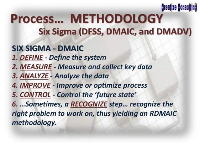 Process… METHODOLOGY Six Sigma (DFSS, DMAIC, and DMADV) SIX SIGMA - DMAIC 1. DEFINE - Define the system 2. MEASURE - Measu...