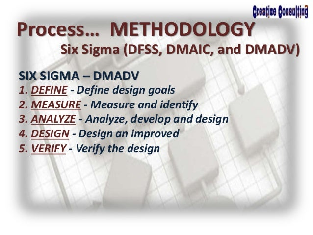 Process… METHODOLOGY Six Sigma (DFSS, DMAIC, and DMADV) SIX SIGMA – DMADV 1. DEFINE - Define design goals 2. MEASURE - Mea...