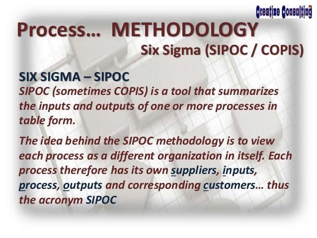 Process… METHODOLOGY Six Sigma (SIPOC / COPIS) SIX SIGMA – SIPOC SIPOC (sometimes COPIS) is a tool that summarizes the inp...
