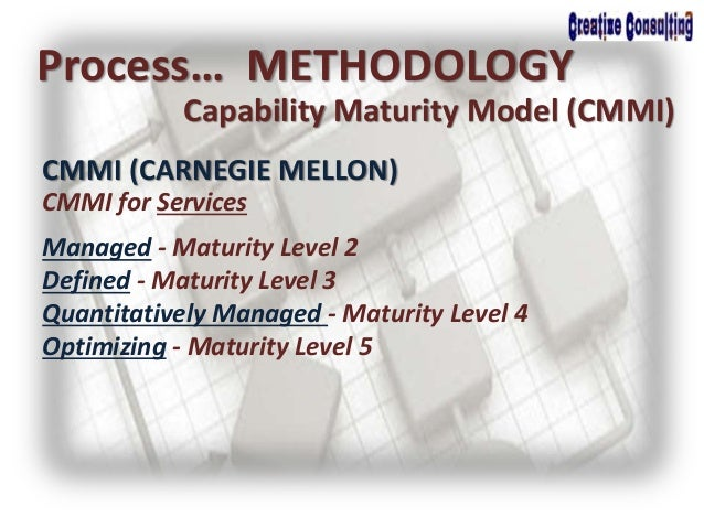 Process… METHODOLOGY Capability Maturity Model (CMMI) CMMI (CARNEGIE MELLON) CMMI for Services Managed - Maturity Level 2 ...