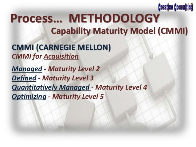 Process… METHODOLOGY Capability Maturity Model (CMMI) CMMI (CARNEGIE MELLON) CMMI for Acquisition Managed - Maturity Level...