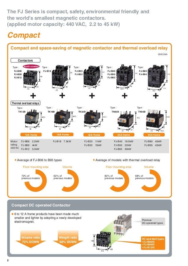 Electric Motor Mounting Types