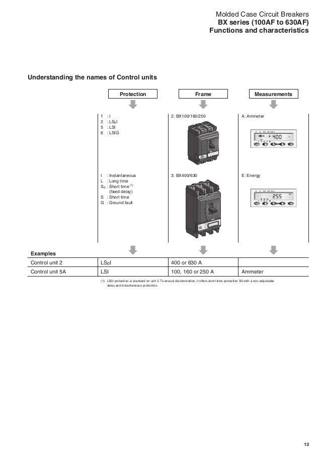 molded case circuit breakers bx series