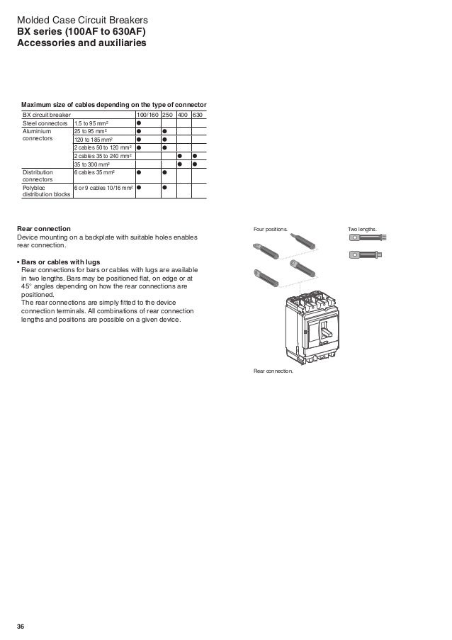 molded case circuit breakers bx series