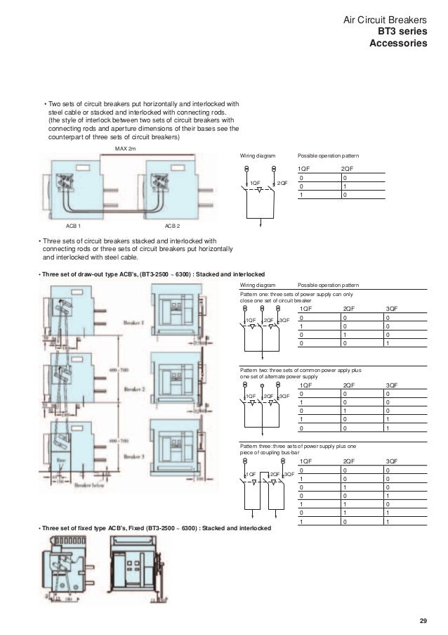 wiring diagram of air circuit breaker wiring image air circuit breakers bt3 series fuji electric on wiring diagram of air circuit breaker