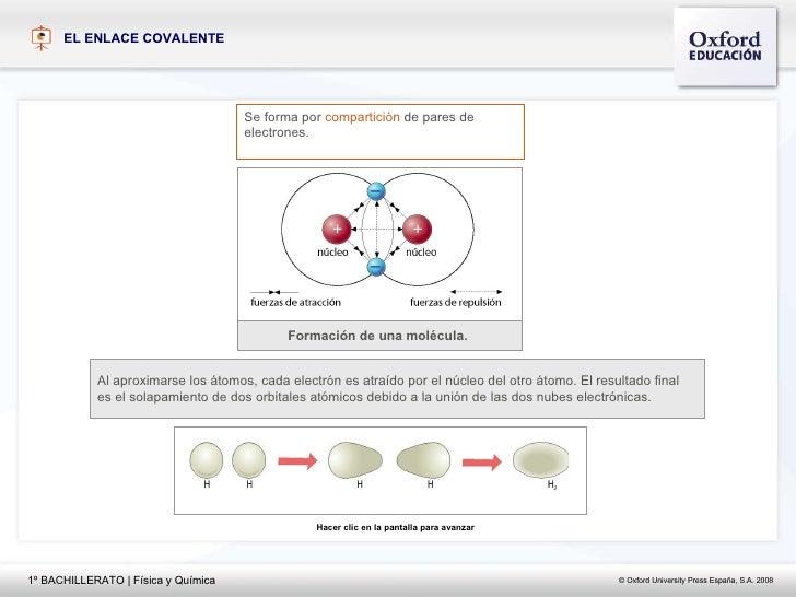 EL ENLACE COVALENTE Se forma por   compartición   de pares de  electrones. Al aproximarse los átomos, cada electrón es atr...