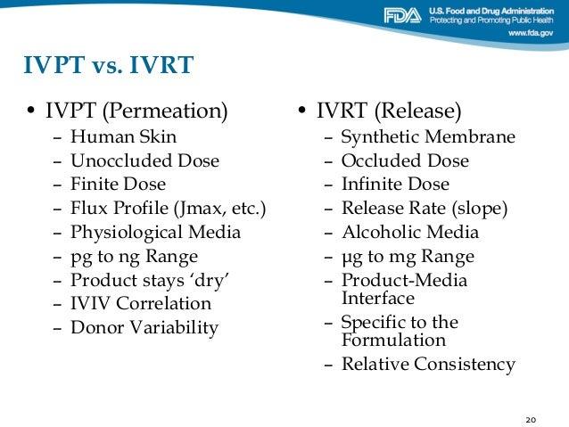 In vitro permeation study
