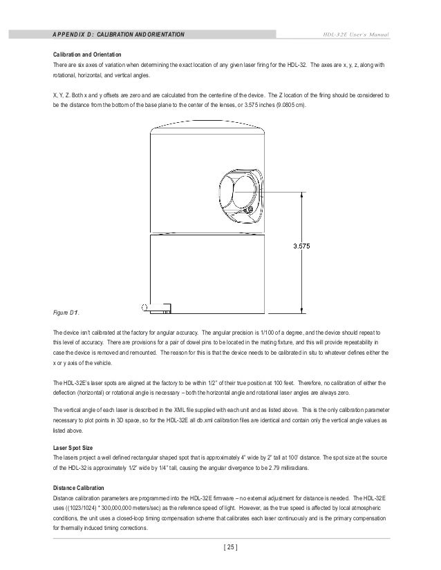 HDL-32E High Definition LiDAR™ Sensor