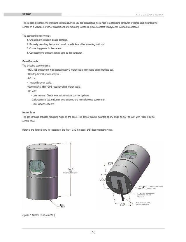 hdl 32e high definition lidar sensor rh slideshare net Manual Input Operation Manual Clip Art