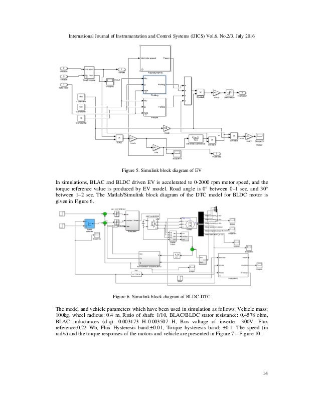 Unique Electrical Wiring Handbook Pdf Gallery - Schematic Diagram ...