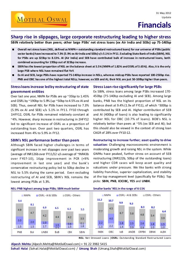 31 May 2012 Update  Financials Sharp rise in slippages, large corporate restructuring leading to higher stress SBIN relati...
