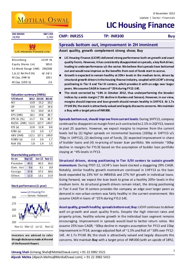8 November 2012 Update | Sector: Financials  LIC Housing Finance BSE SENSEX  S&P CNX  18,902  5,760  CMP: INR255  TP: INR3...