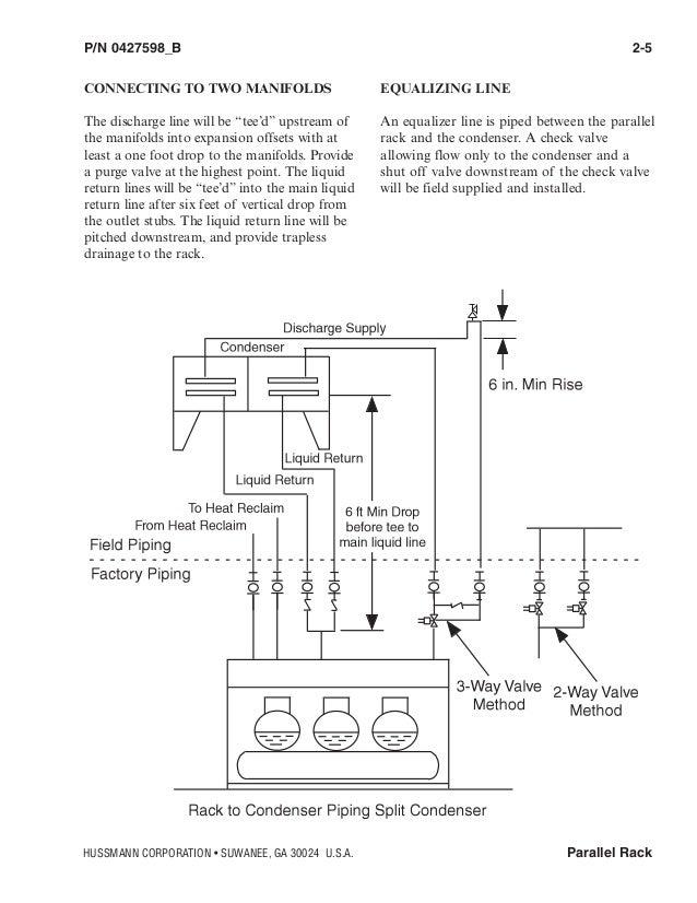 hussman rack installation manual 19 638?cb=1432203524 hussman rack installation manual hussmann rl5 wiring diagram at readyjetset.co