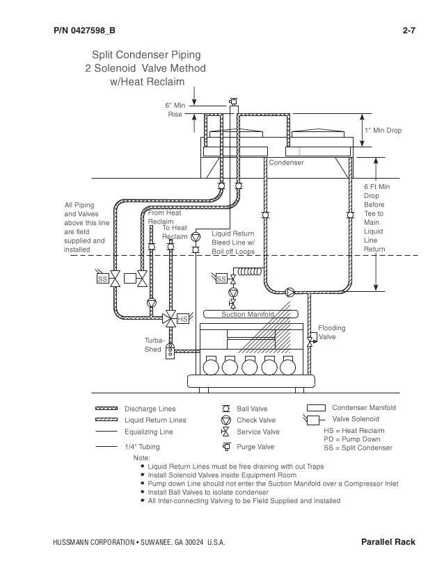 hussman rack installation manual 21 638?cb=1432203524 hussman rack installation manual on krack air cooled condenser with split fan wiring diagrams