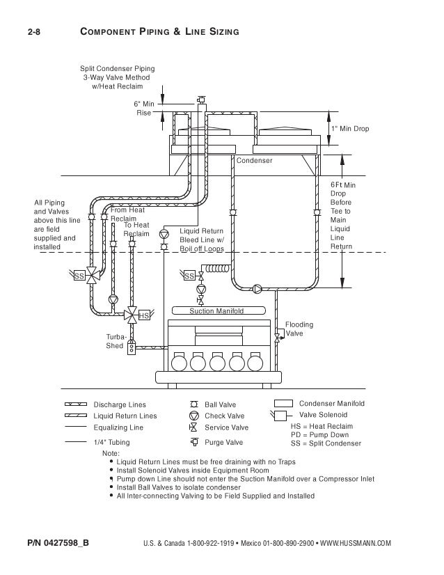 hussman rack installation manual 22 638?cb\=1432203524 krack wiring diagrams krack evaporator parts \u2022 wiring diagram  at gsmx.co