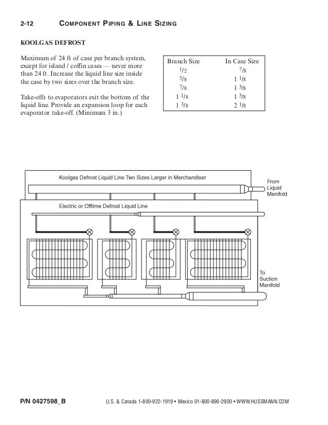 hussman rack installation manual rh slideshare net