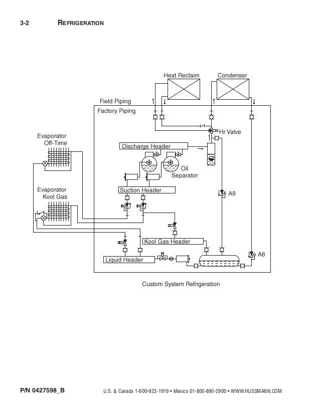hussman rack installation manual rh slideshare net Compressor Relay Wiring Diagram Embraco Compressor Wiring Diagram