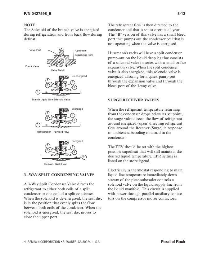 hussman rack installation manual 47 638?cb=1432203524 hussman rack installation manual  at readyjetset.co