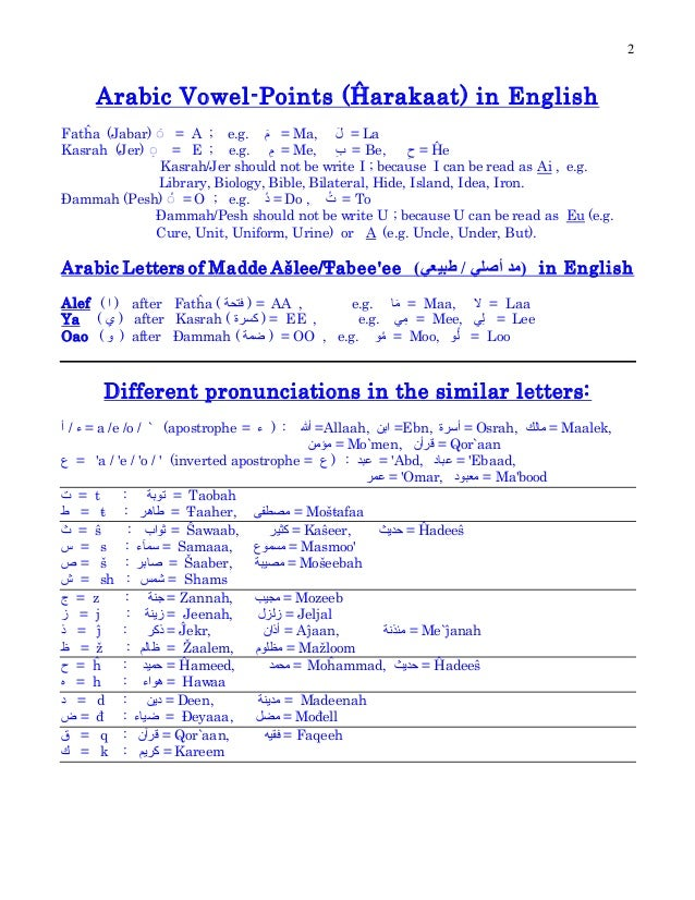 Arabic letters in english 2 2 arabic expocarfo Choice Image