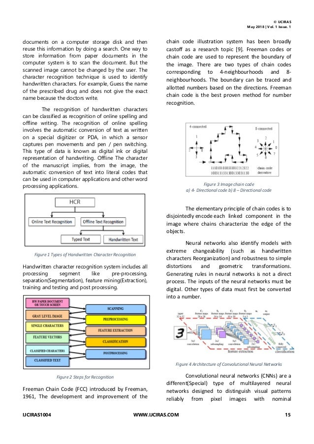 A SURVEY ON DEEP LEARNING METHOD USED FOR CHARACTER RECOGNITION Slide 2