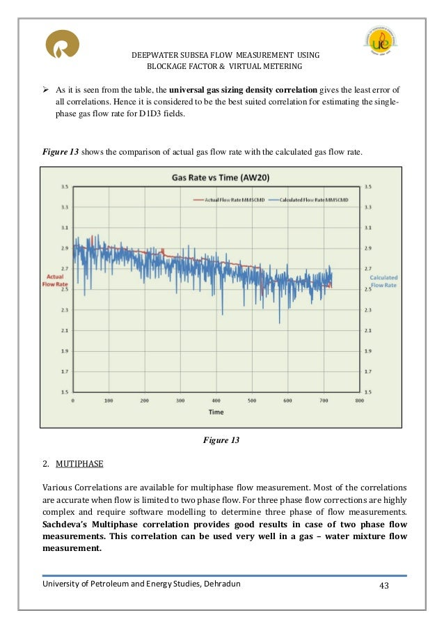 flow measurement report Flow measurement and losses (venturi meter) objective the purpose of the  experiment is to demonstrate typical flow measurement devices for incom.