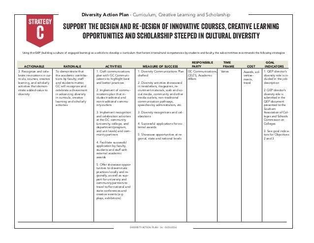 diversity action plan Pdf view document: 2017-2020 uo diversity action plan templatedownloadable word document: 2017-2020 uo diversity action plan template.