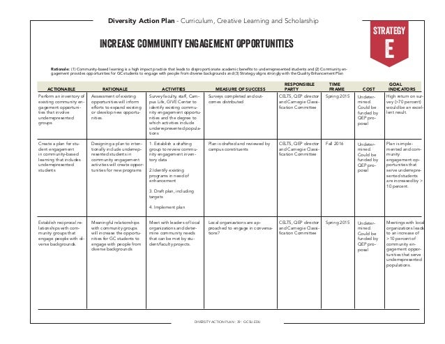 Diversity Recruiting Strategy Sample Recruitment Plan Template