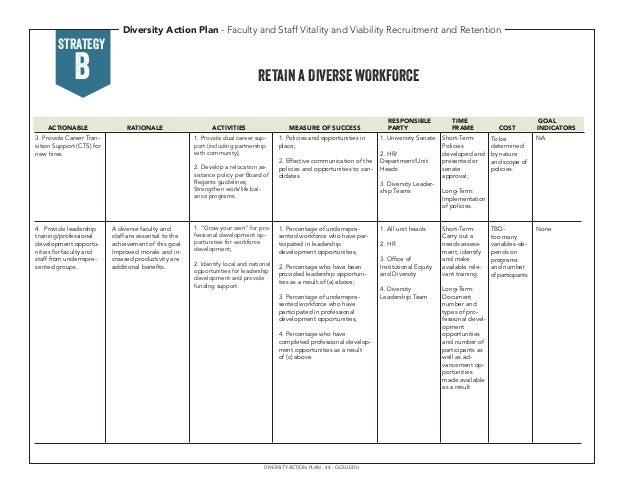Diversity Action Plan 2014