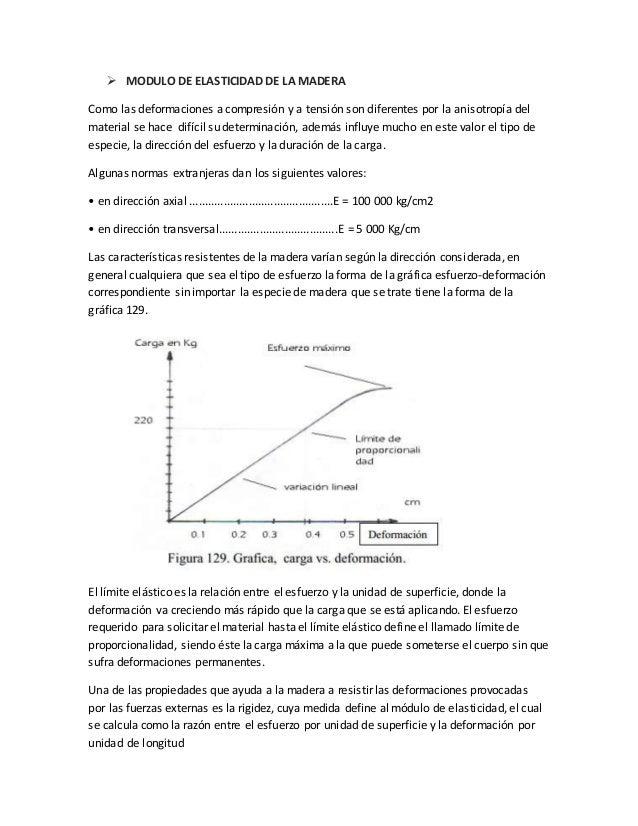 63987901 Modulo De Elasticidad