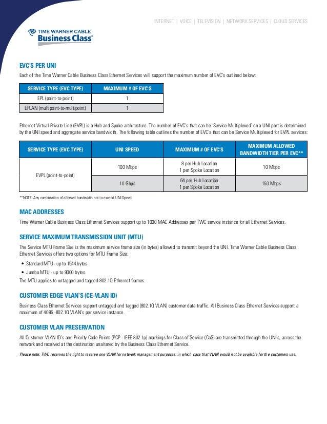 ethernet solutions tech specs rh slideshare net