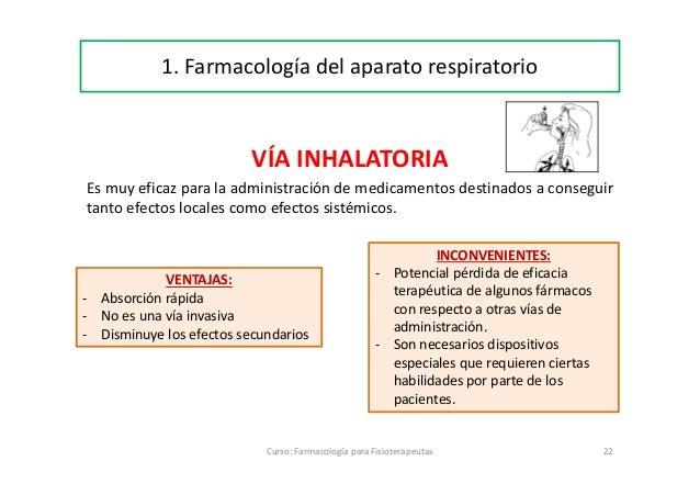 6 3 farmacolog a del aparato respiratorio for Farmacologia para fisioterapeutas