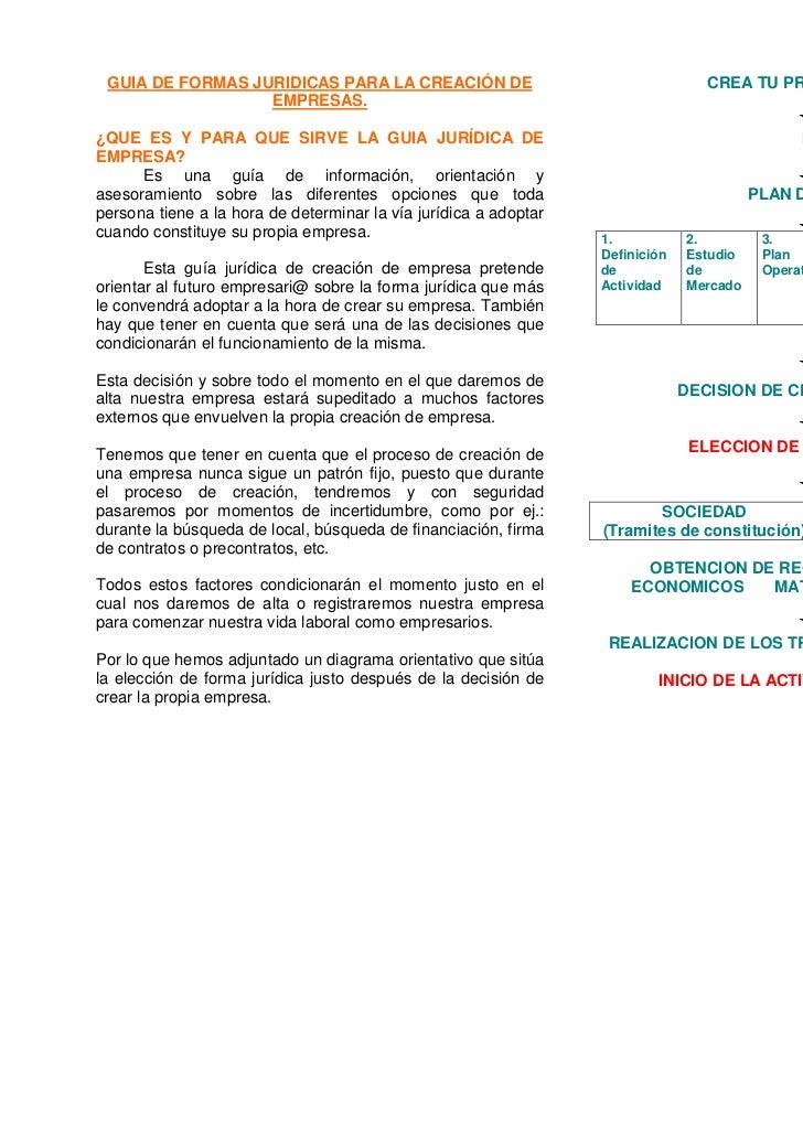 GUIA DE FORMAS JURIDICAS PARA LA CREACIÓN DE                                    CREA TU PROPIA EMPRESA                  EM...