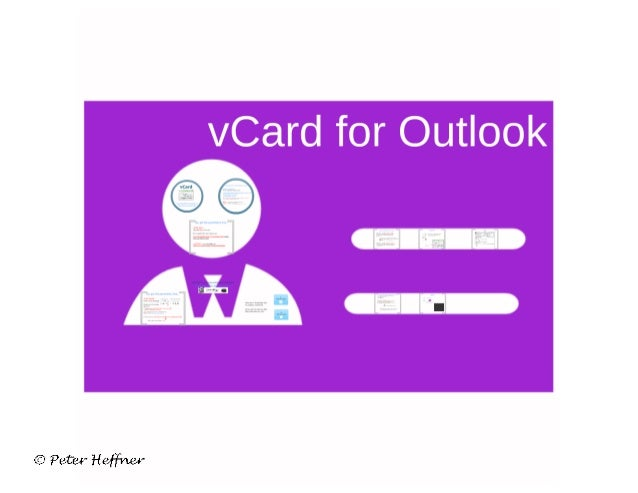 SharePointLesson #63: vCard for Outlook