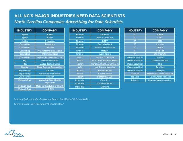 NC Big Data Report