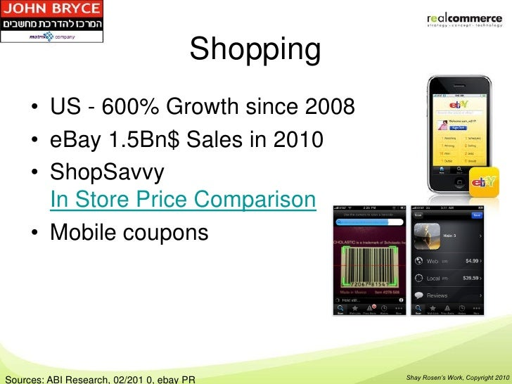 Shopping     • US - 600% Growth since 2008     • eBay 1.5Bn$ Sales in 2010     • ShopSavvy       In Store Price Comparison...
