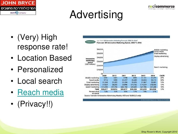 Advertising• (Very) High  response rate!• Location Based• Personalized• Local search• Reach media• (Privacy!!)            ...