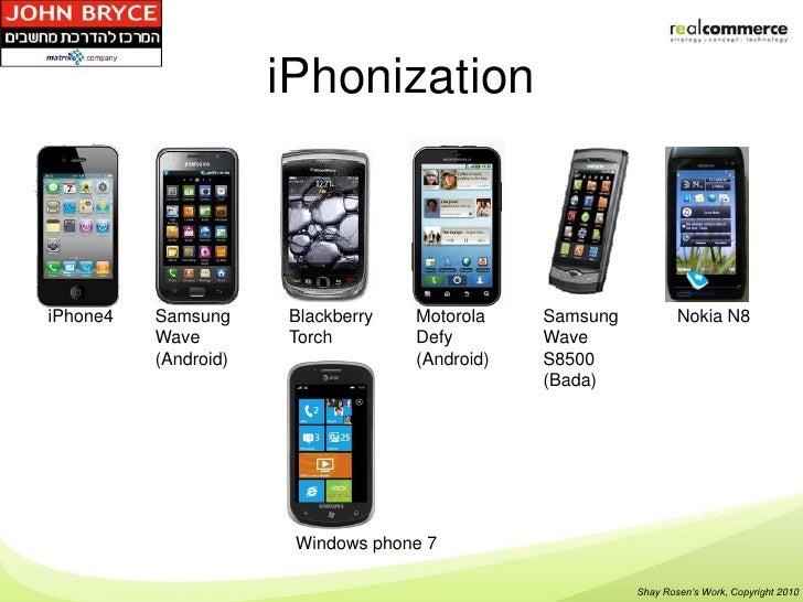 iPhonizationiPhone4   Samsung     Blackberry   Motorola    Samsung           Nokia N8          Wave        Torch        De...