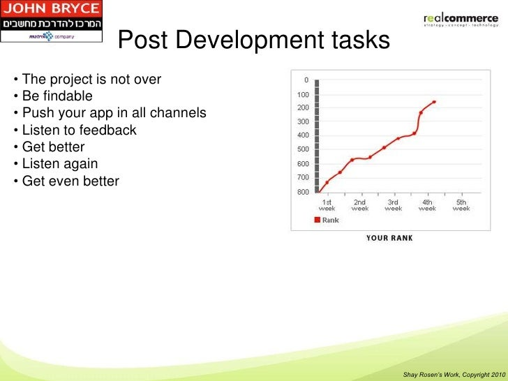 Post Development tasks• The project is not over• Be findable• Push your app in all channels• Listen to feedback• Get bette...
