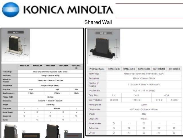 IMI Printhead Selection Raymond 20140903 v1 0